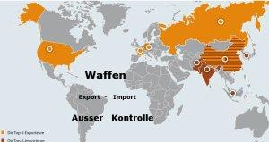 Waffenex-+import